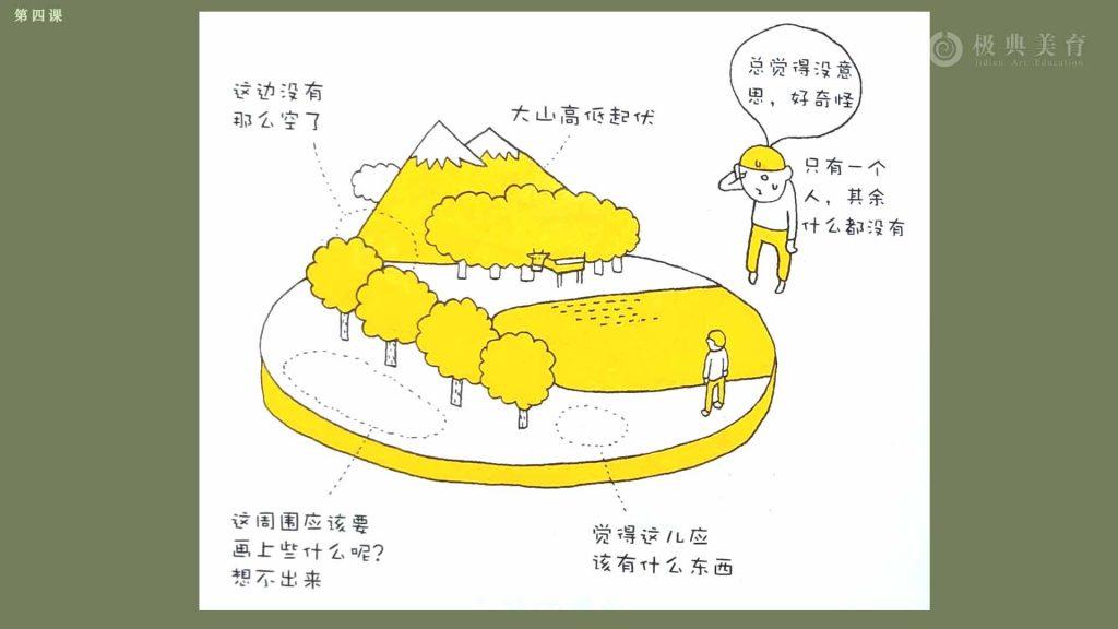 第四课04