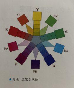 《色彩与光线》4