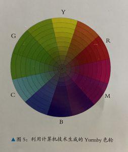 《色彩与光线》5